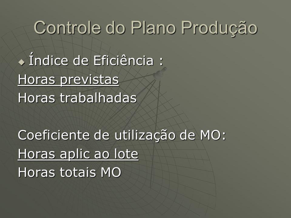 Controle do Plano Produção