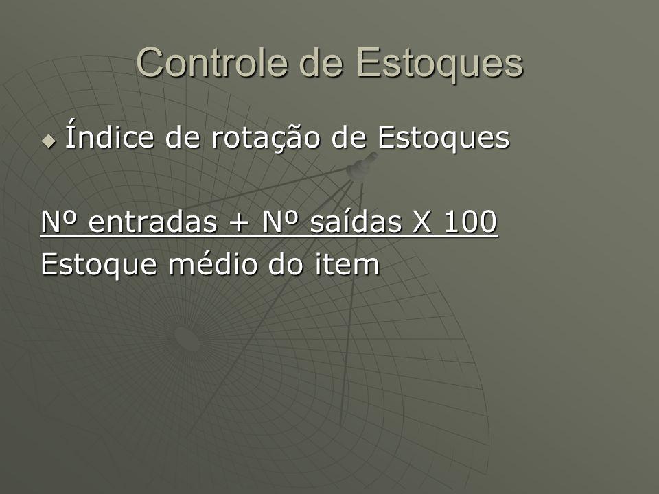 Controle de Estoques Índice de rotação de Estoques
