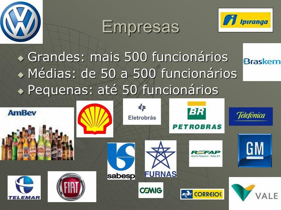 Empresas Grandes: mais 500 funcionários