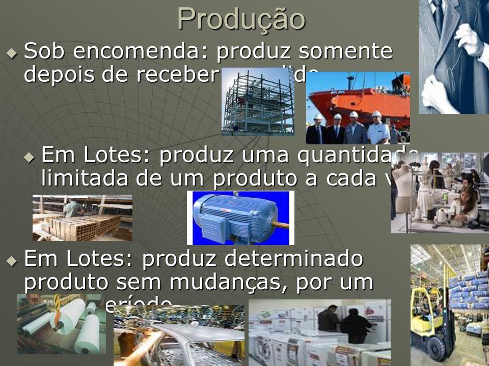Produção Sob encomenda: produz somente depois de receber o pedido