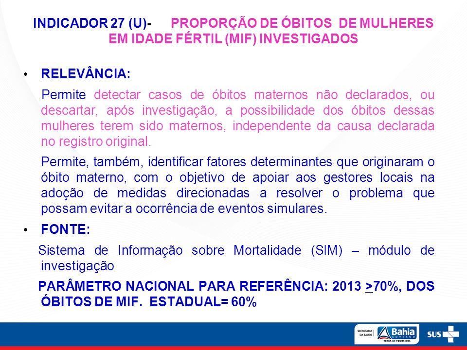 INDICADOR 27 (U)- PROPORÇÃO DE ÓBITOS DE MULHERES EM IDADE FÉRTIL (MIF) INVESTIGADOS