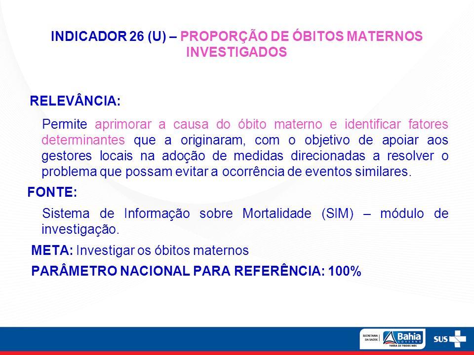 INDICADOR 26 (U) – PROPORÇÃO DE ÓBITOS MATERNOS INVESTIGADOS