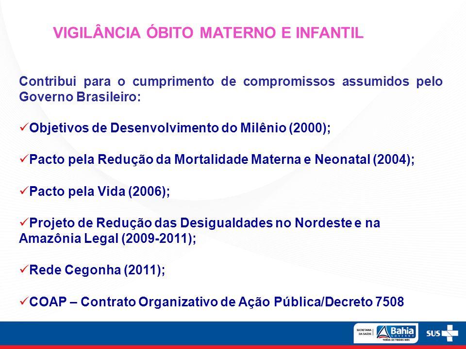VIGILÂNCIA ÓBITO MATERNO E INFANTIL