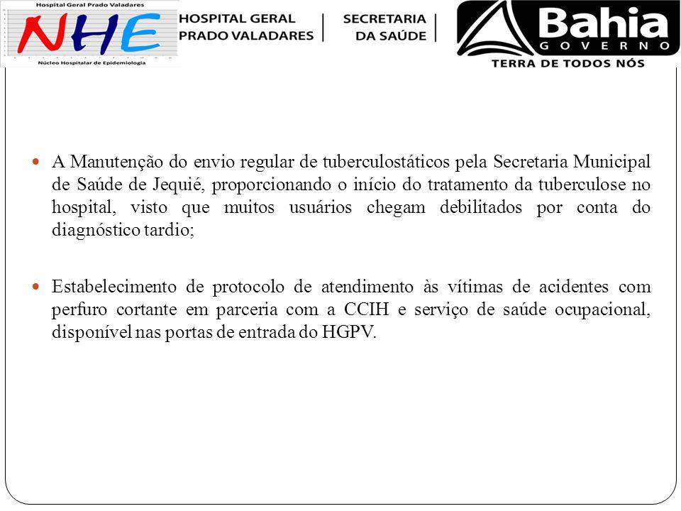A Manutenção do envio regular de tuberculostáticos pela Secretaria Municipal de Saúde de Jequié, proporcionando o início do tratamento da tuberculose no hospital, visto que muitos usuários chegam debilitados por conta do diagnóstico tardio;