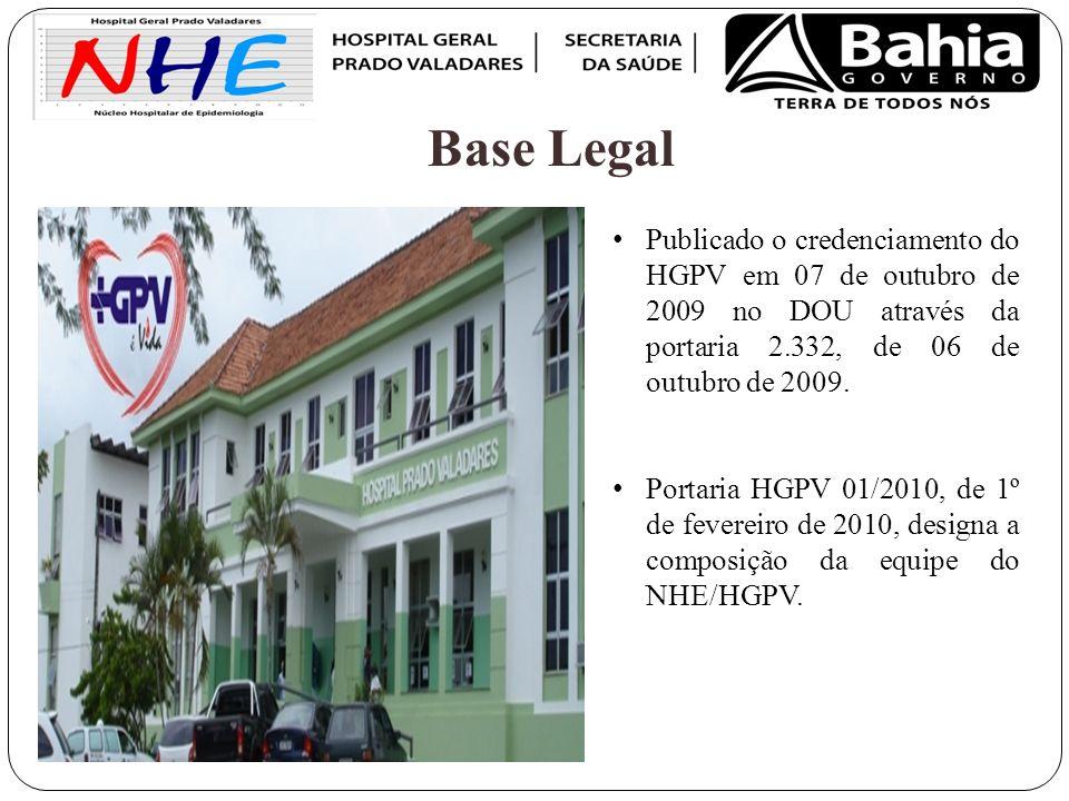 Base Legal Publicado o credenciamento do HGPV em 07 de outubro de 2009 no DOU através da portaria 2.332, de 06 de outubro de 2009.