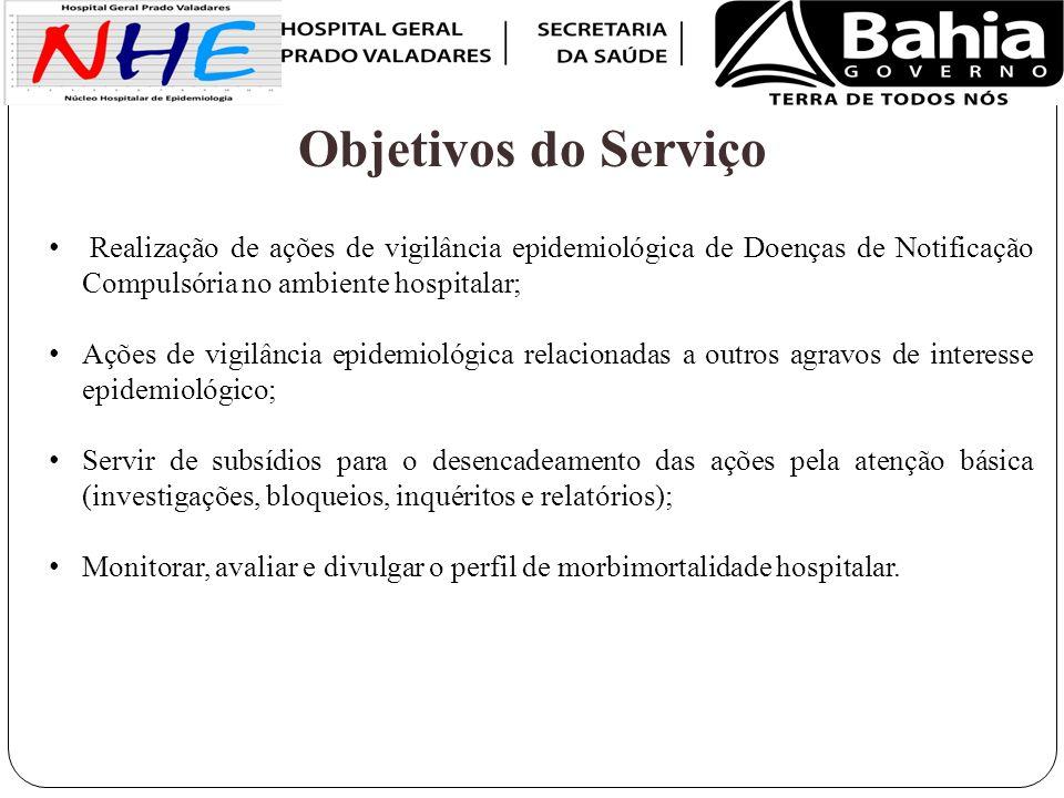 Objetivos do Serviço Realização de ações de vigilância epidemiológica de Doenças de Notificação Compulsória no ambiente hospitalar;