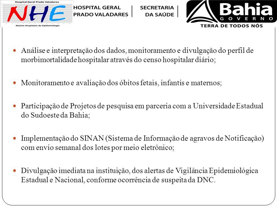 Análise e interpretação dos dados, monitoramento e divulgação do perfil de morbimortalidade hospitalar através do censo hospitalar diário;