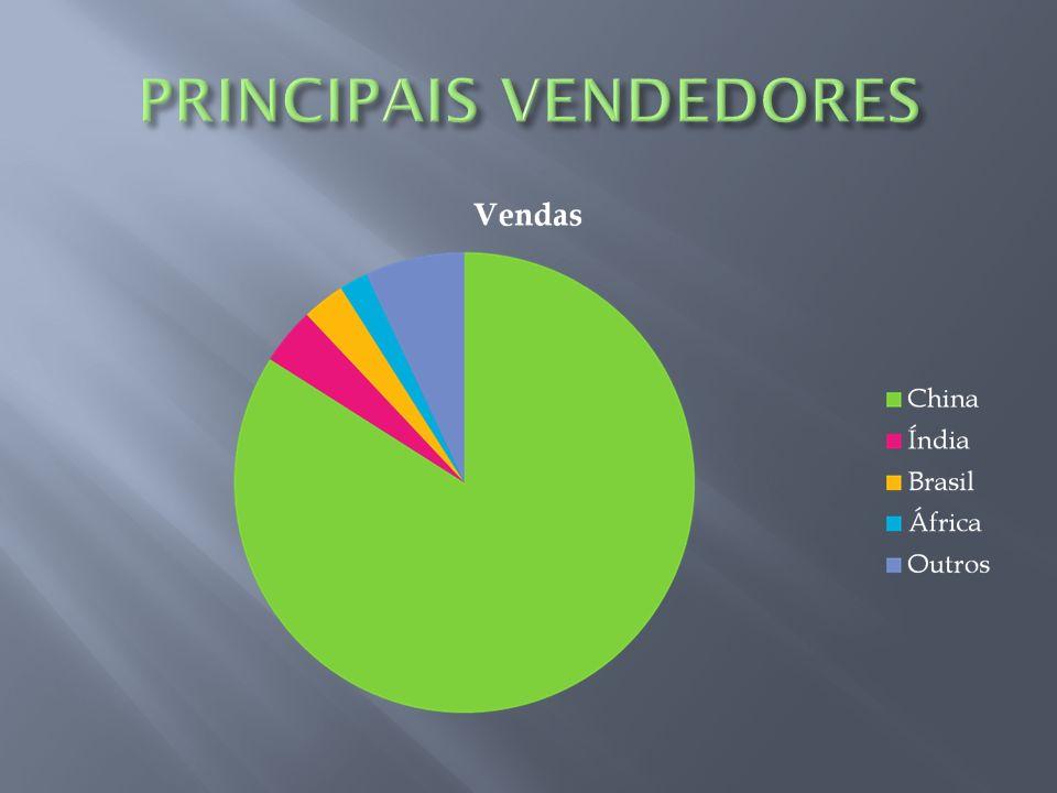 PRINCIPAIS VENDEDORES