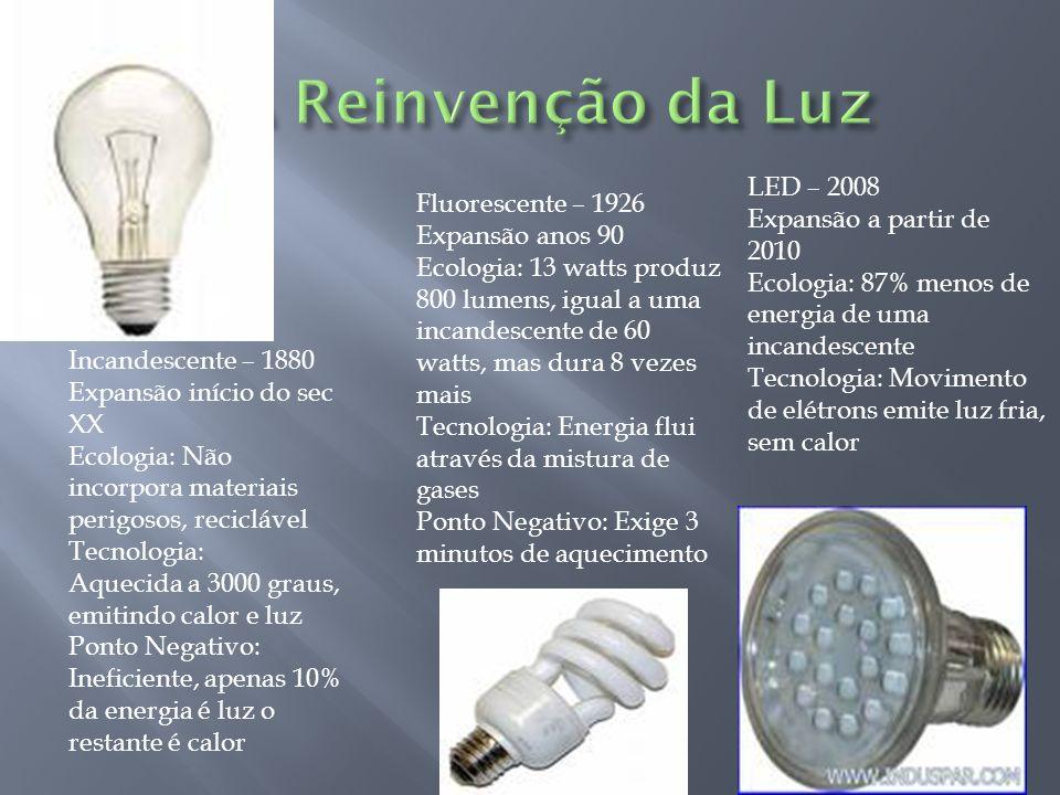 A Reinvenção da Luz LED – 2008 Fluorescente – 1926