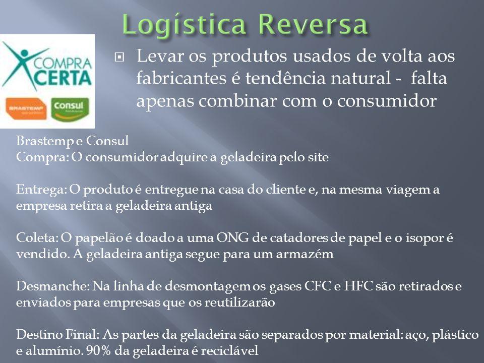 Logística Reversa Levar os produtos usados de volta aos fabricantes é tendência natural - falta apenas combinar com o consumidor.