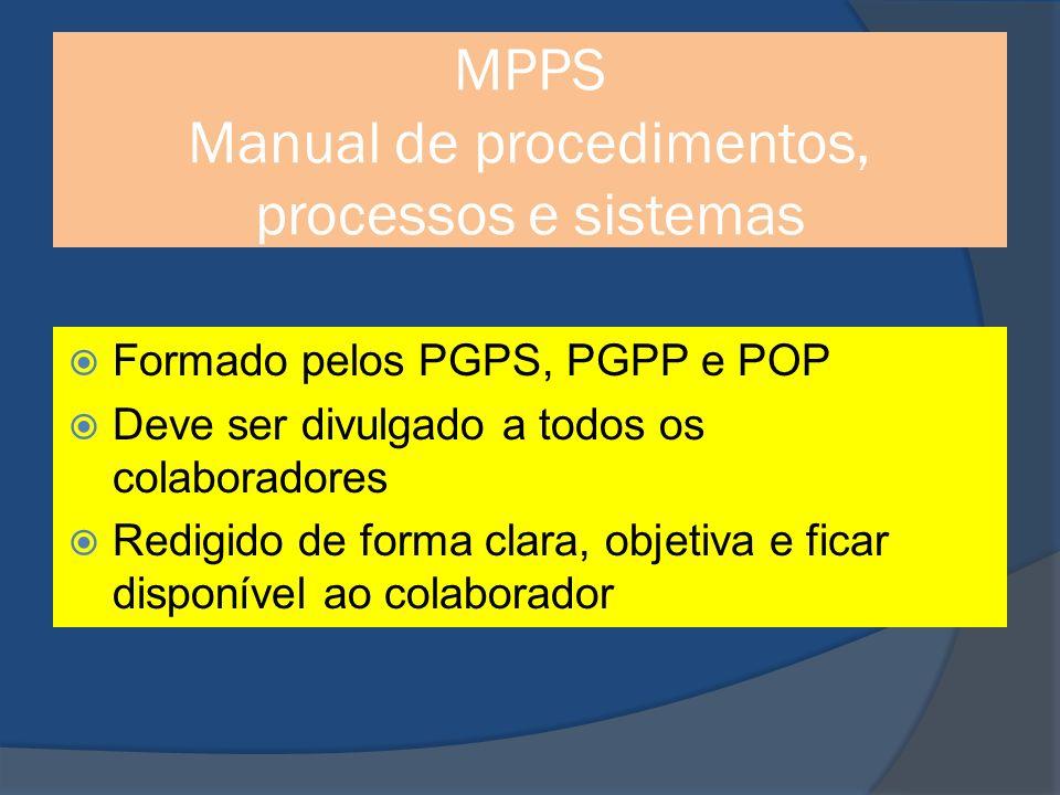MPPS Manual de procedimentos, processos e sistemas