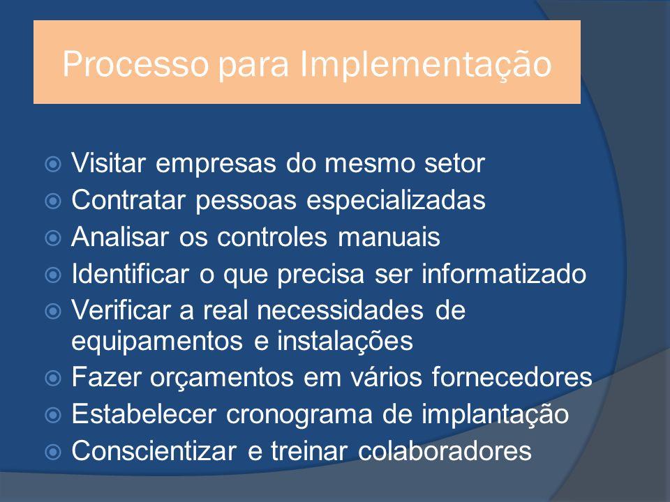 Processo para Implementação