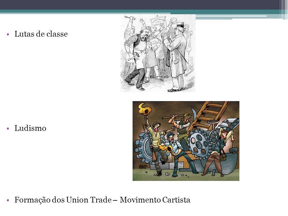 Lutas de classe Ludismo Formação dos Union Trade – Movimento Cartista