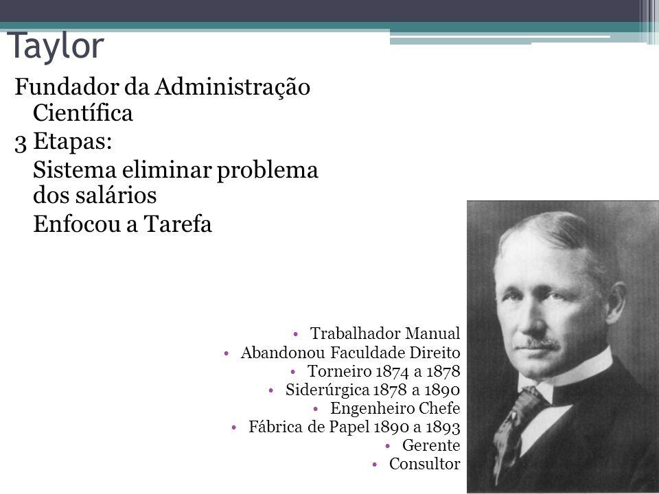 Taylor Fundador da Administração Científica 3 Etapas: