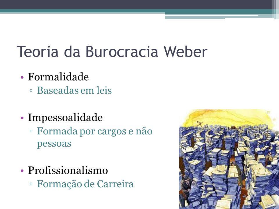 Teoria da Burocracia Weber
