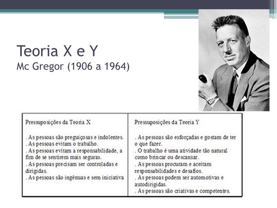 Teoria X e Y Mc Gregor (1906 a 1964)