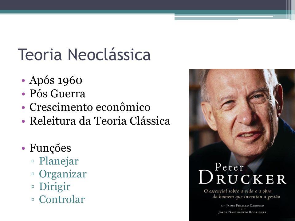 Teoria Neoclássica Após 1960 Pós Guerra Crescimento econômico