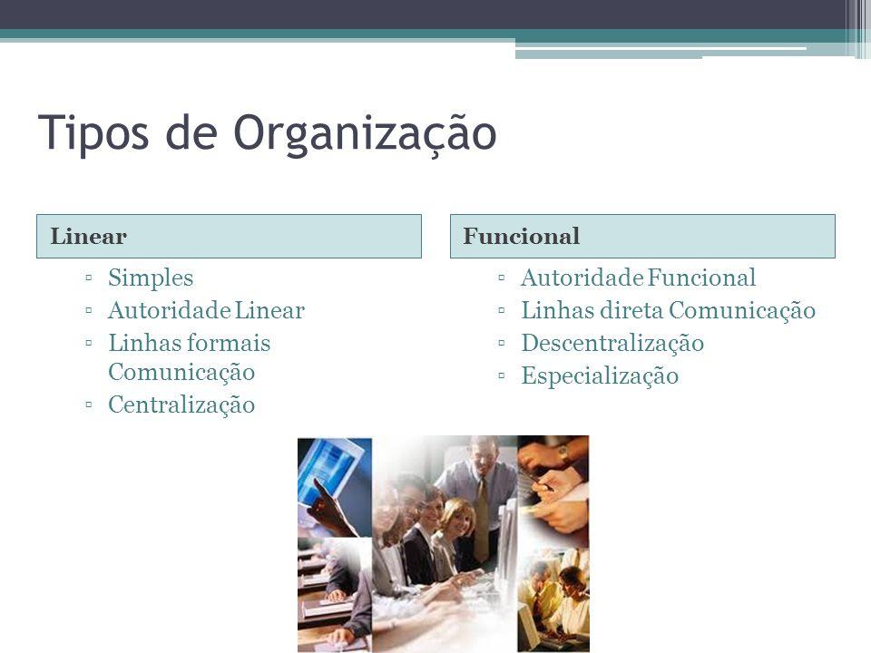 Tipos de Organização Simples Autoridade Linear