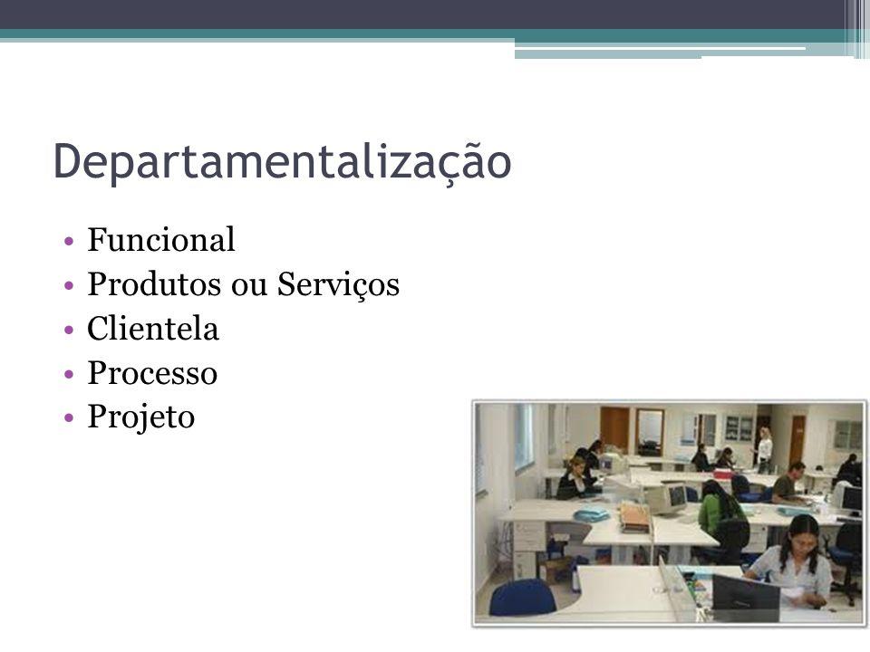 Departamentalização Funcional Produtos ou Serviços Clientela Processo