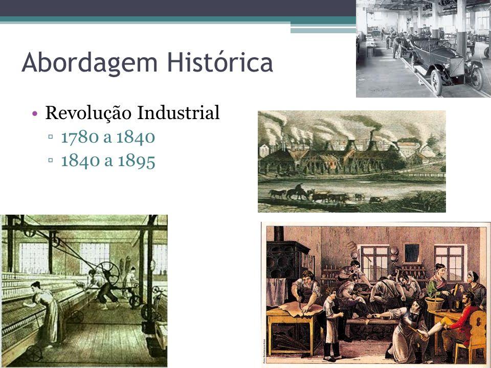 Abordagem Histórica Revolução Industrial 1780 a 1840 1840 a 1895