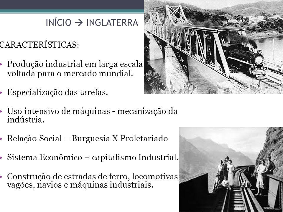 INÍCIO  INGLATERRA CARACTERÍSTICAS: