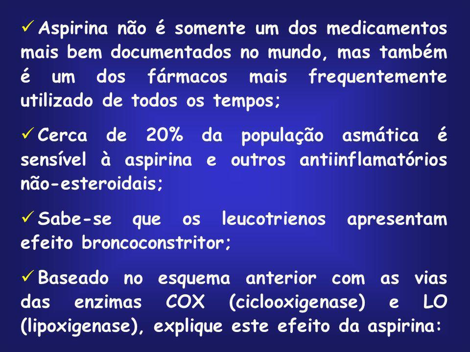 Aspirina não é somente um dos medicamentos mais bem documentados no mundo, mas também é um dos fármacos mais frequentemente utilizado de todos os tempos;