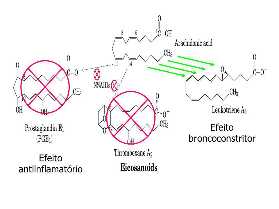Efeito broncoconstritor