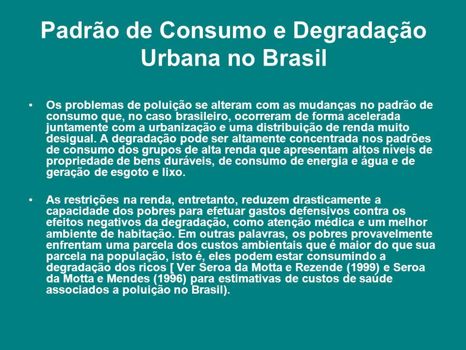 Padrão de Consumo e Degradação Urbana no Brasil