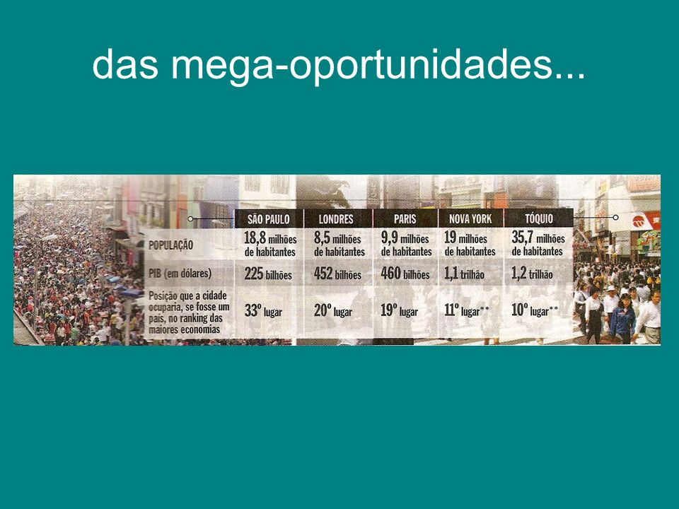 das mega-oportunidades...