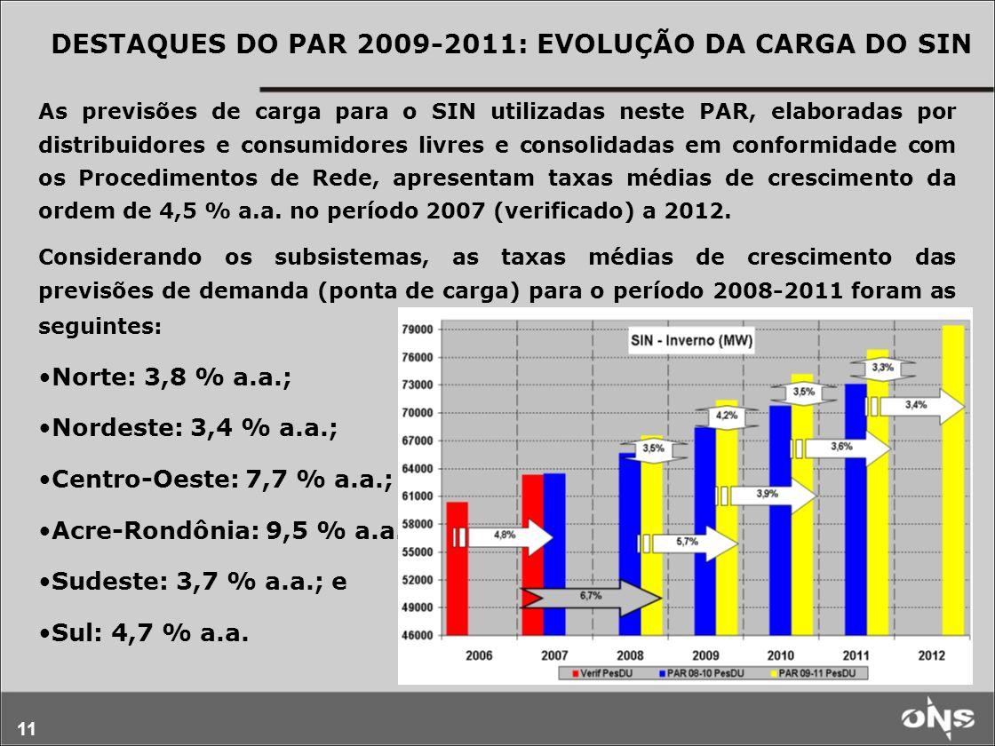 DESTAQUES DO PAR 2009-2011: EVOLUÇÃO DA CARGA DO SIN