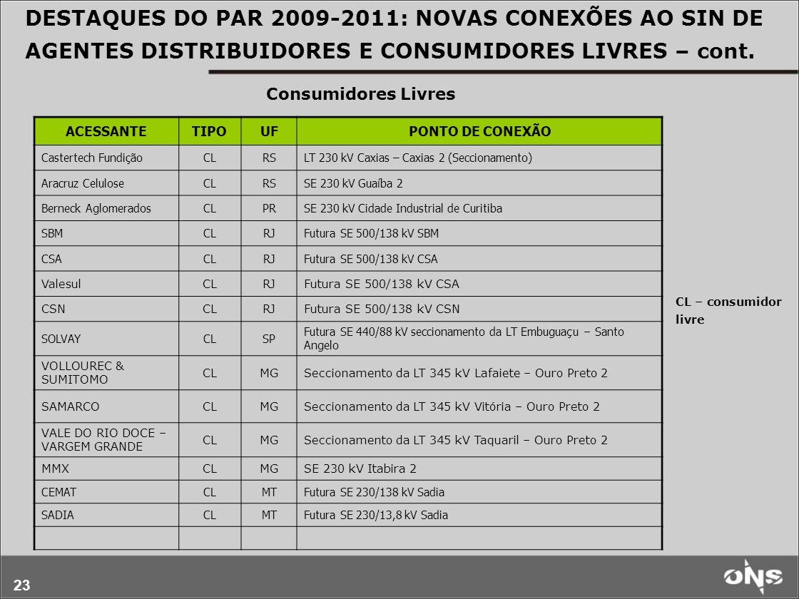 DESTAQUES DO PAR 2009-2011: NOVAS CONEXÕES AO SIN DE AGENTES DISTRIBUIDORES E CONSUMIDORES LIVRES – cont.