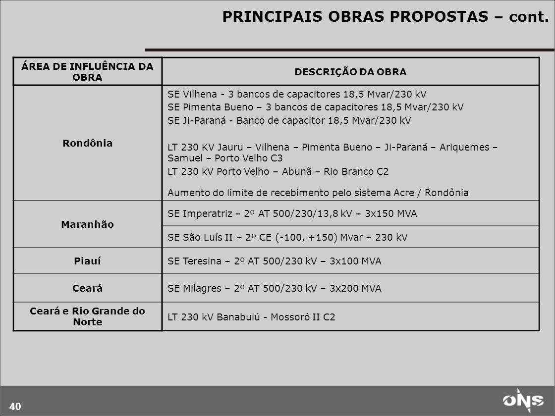 ÁREA DE INFLUÊNCIA DA OBRA Ceará e Rio Grande do Norte
