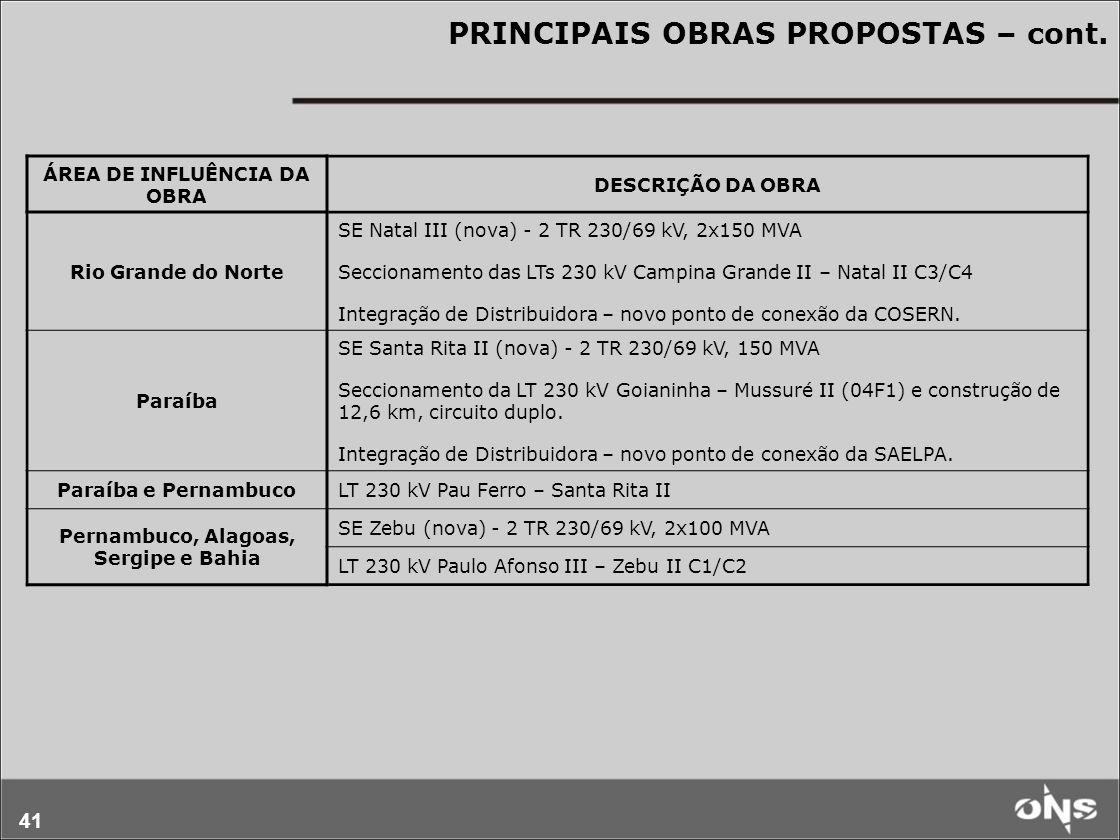 ÁREA DE INFLUÊNCIA DA OBRA Pernambuco, Alagoas, Sergipe e Bahia