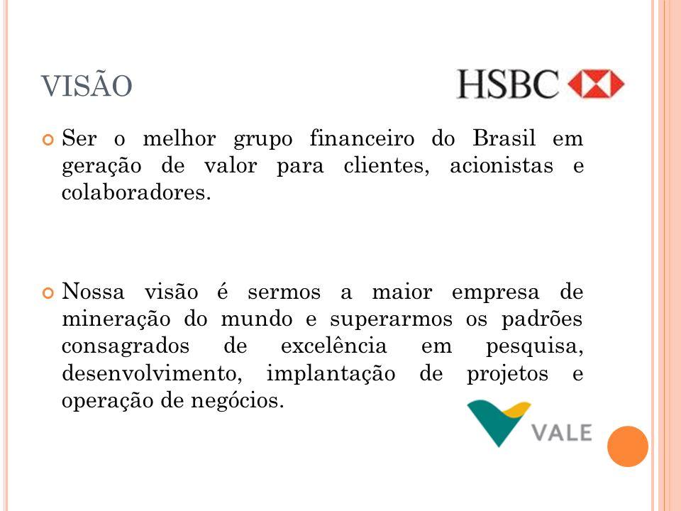 VISÃOSer o melhor grupo financeiro do Brasil em geração de valor para clientes, acionistas e colaboradores.