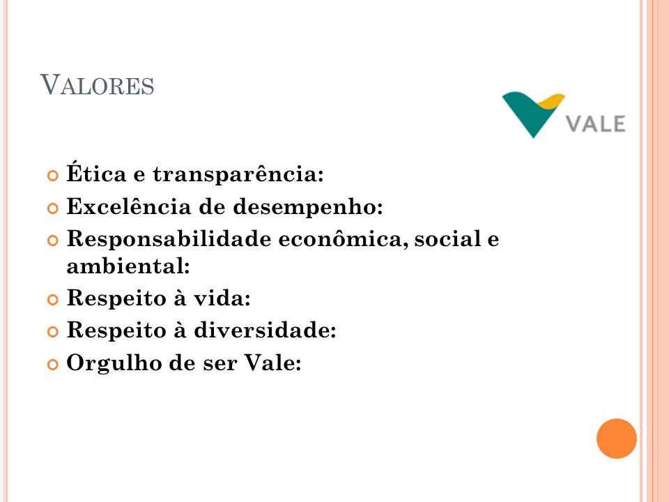 Valores Ética e transparência: Excelência de desempenho: