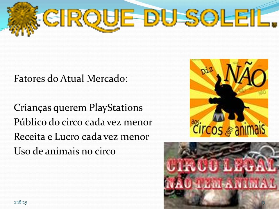 Fatores do Atual Mercado: Crianças querem PlayStations Público do circo cada vez menor Receita e Lucro cada vez menor Uso de animais no circo