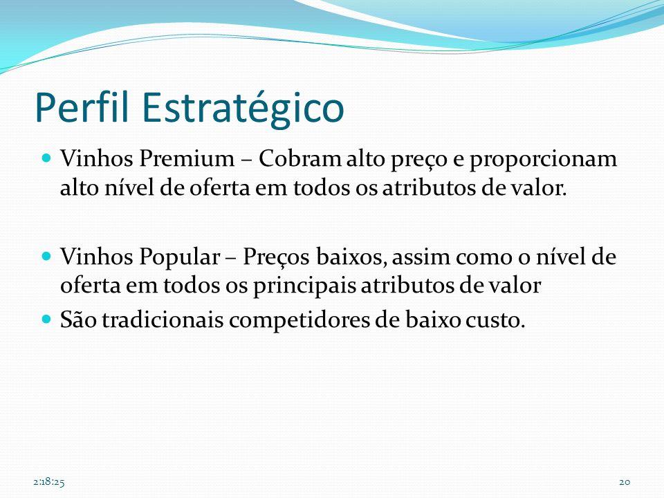 Perfil Estratégico Vinhos Premium – Cobram alto preço e proporcionam alto nível de oferta em todos os atributos de valor.