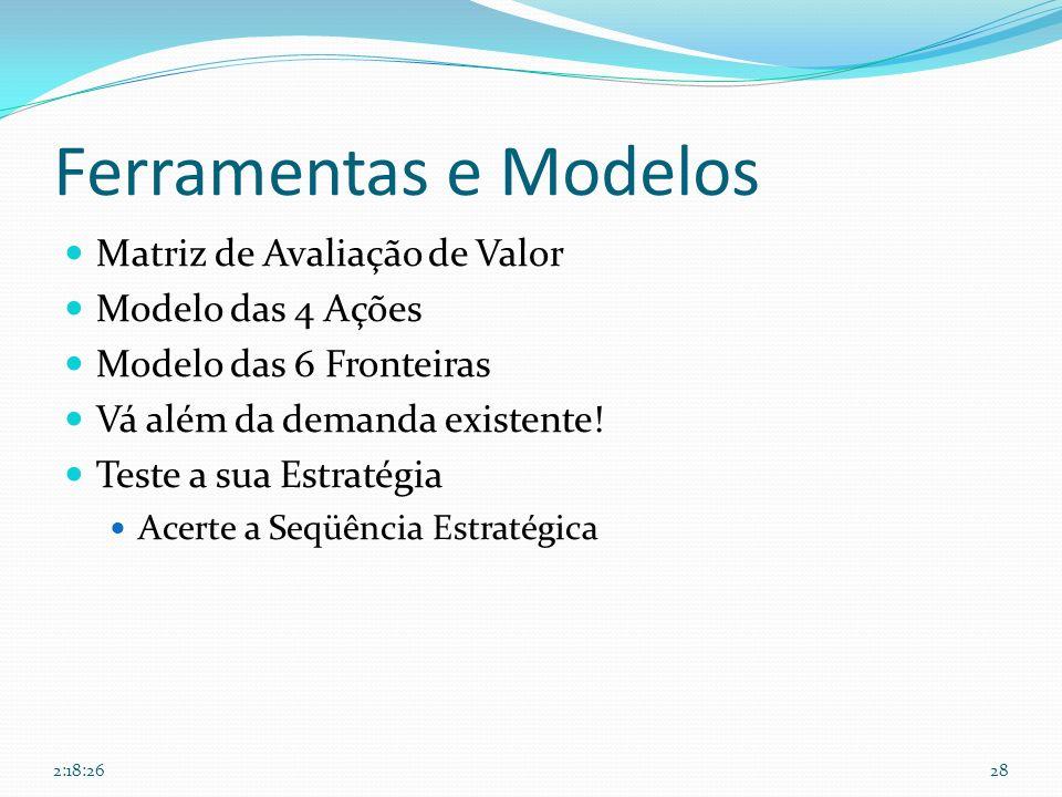 Ferramentas e Modelos Matriz de Avaliação de Valor Modelo das 4 Ações
