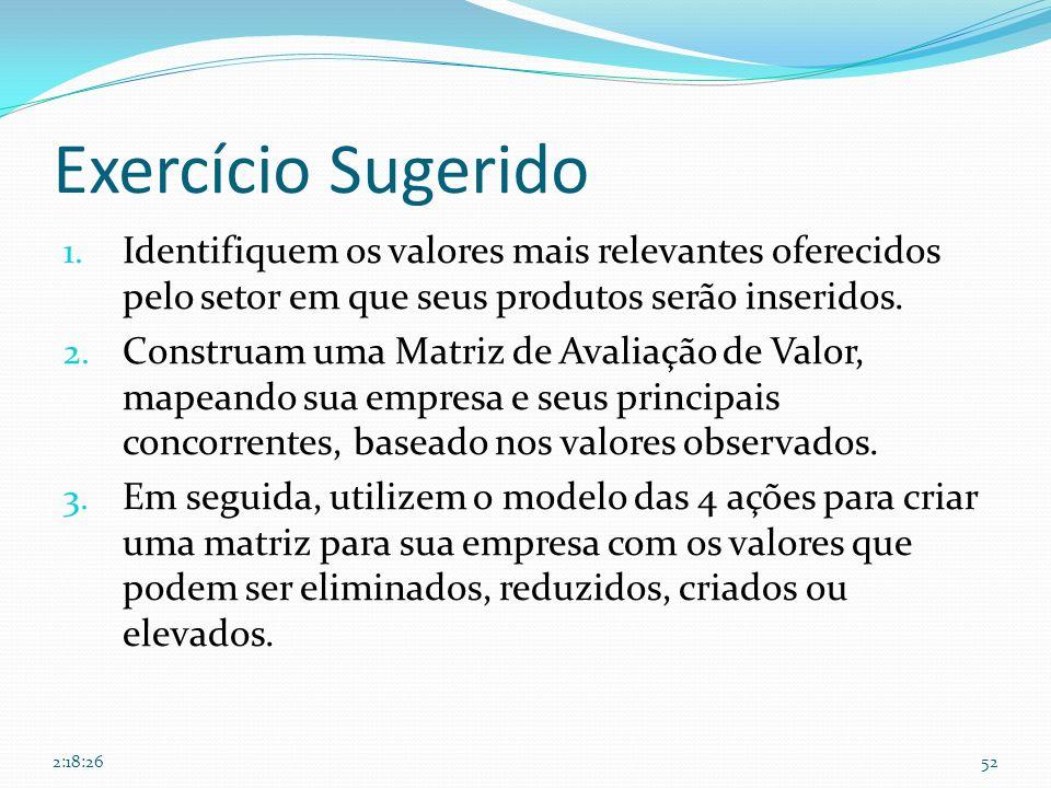 26/03/2017 Exercício Sugerido. Identifiquem os valores mais relevantes oferecidos pelo setor em que seus produtos serão inseridos.