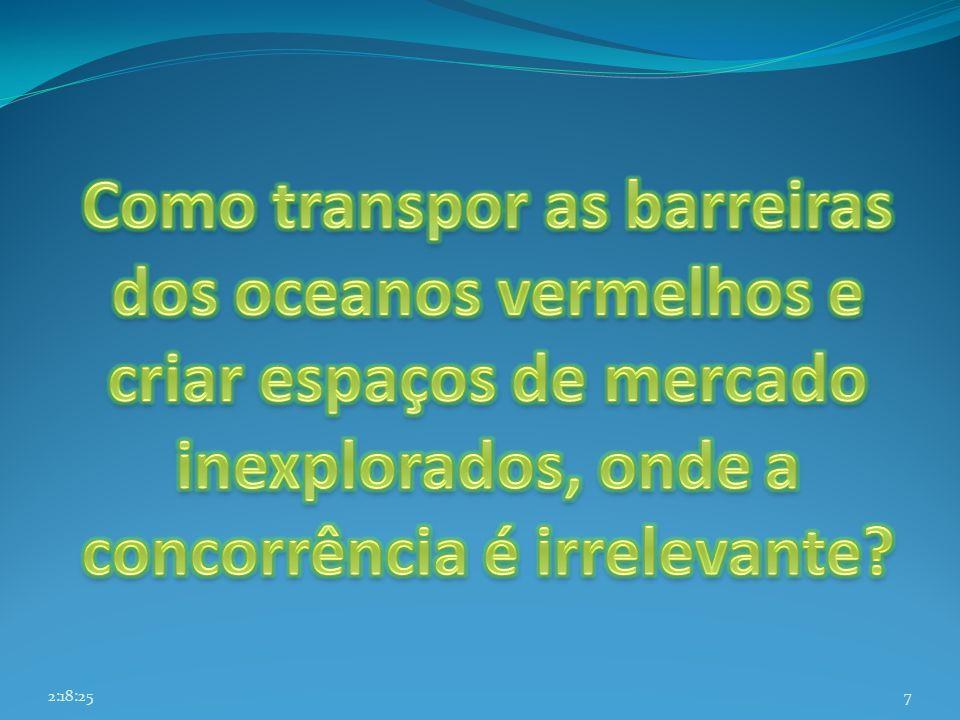 26/03/2017 Como transpor as barreiras dos oceanos vermelhos e criar espaços de mercado inexplorados, onde a concorrência é irrelevante