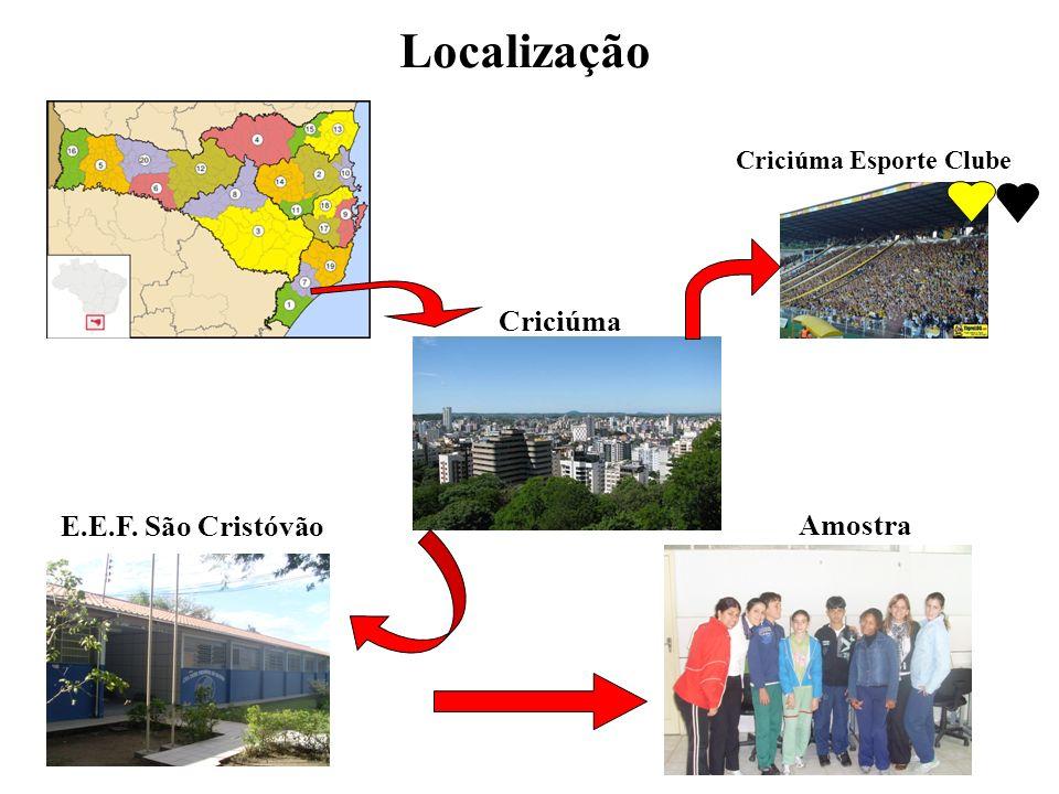 Localização Criciúma E.E.F. São Cristóvão Amostra
