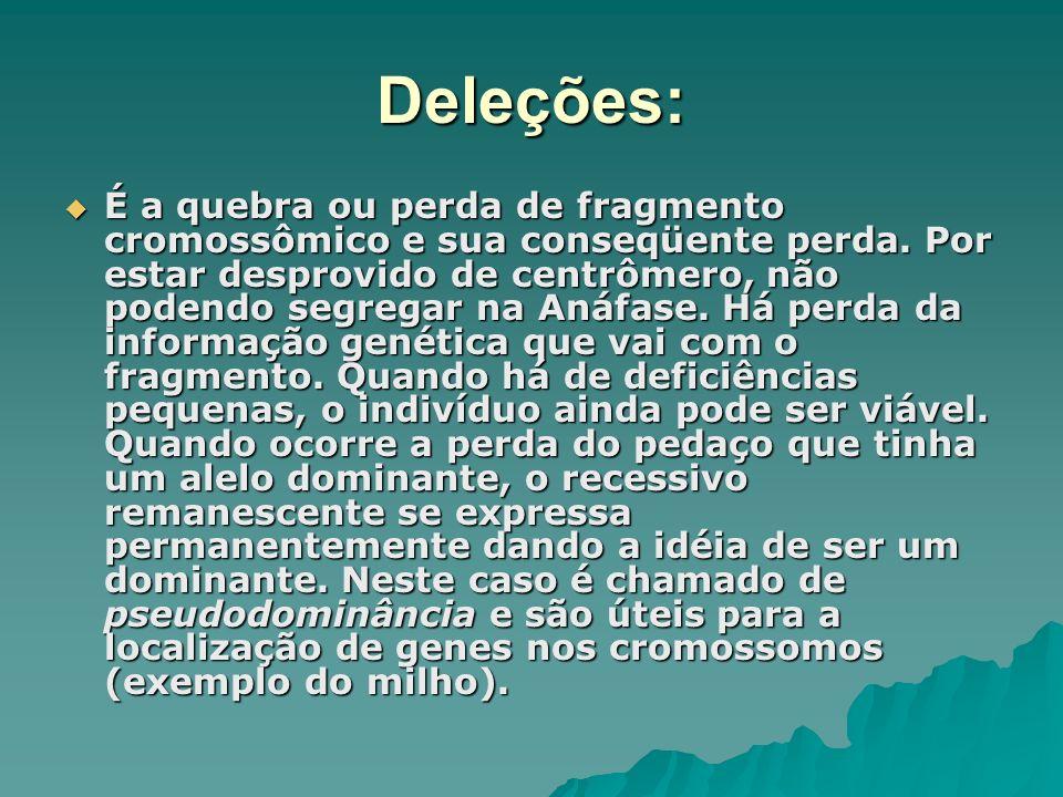 Deleções: