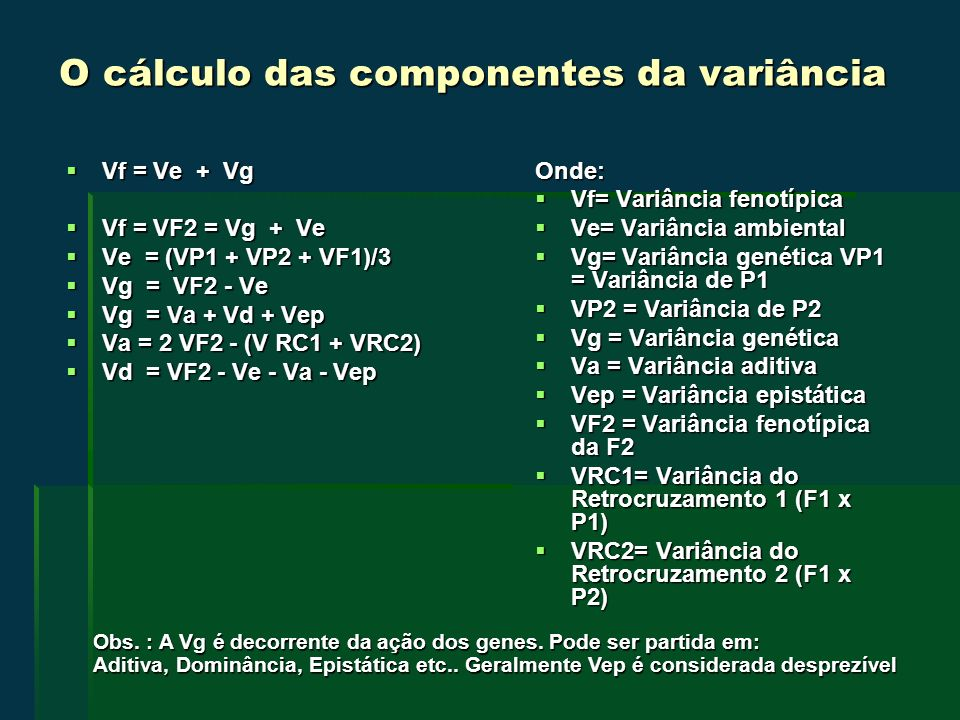 O cálculo das componentes da variância