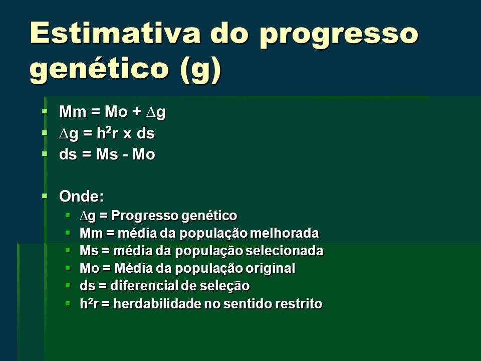 Estimativa do progresso genético (g)