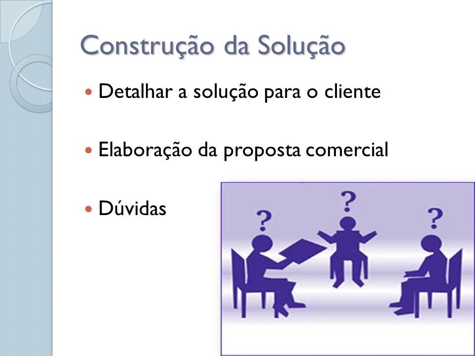 Construção da Solução Detalhar a solução para o cliente