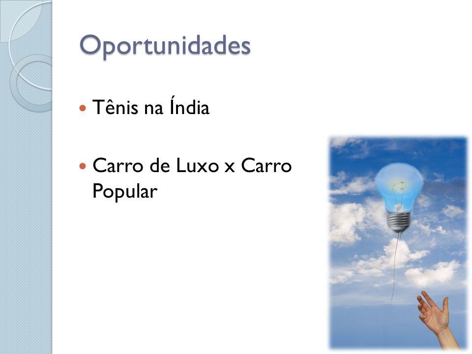 Oportunidades Tênis na Índia Carro de Luxo x Carro Popular