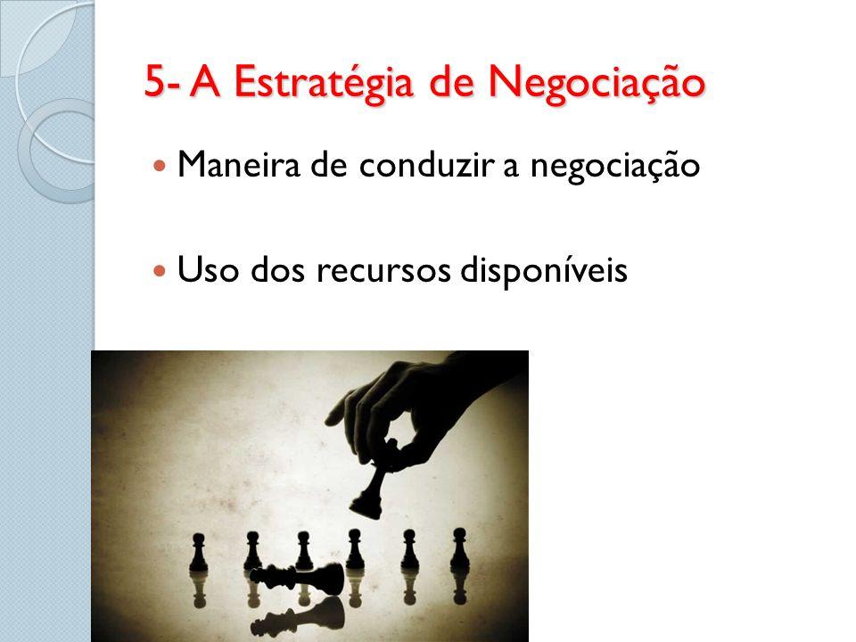 5- A Estratégia de Negociação