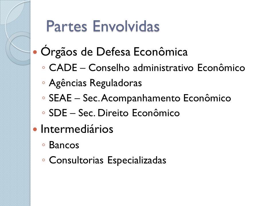 Partes Envolvidas Órgãos de Defesa Econômica Intermediários