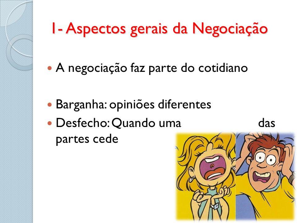 1- Aspectos gerais da Negociação