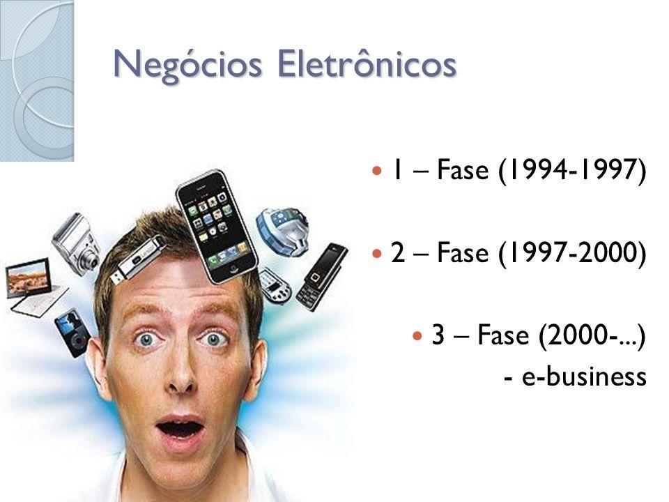 Negócios Eletrônicos 1 – Fase (1994-1997) 2 – Fase (1997-2000)